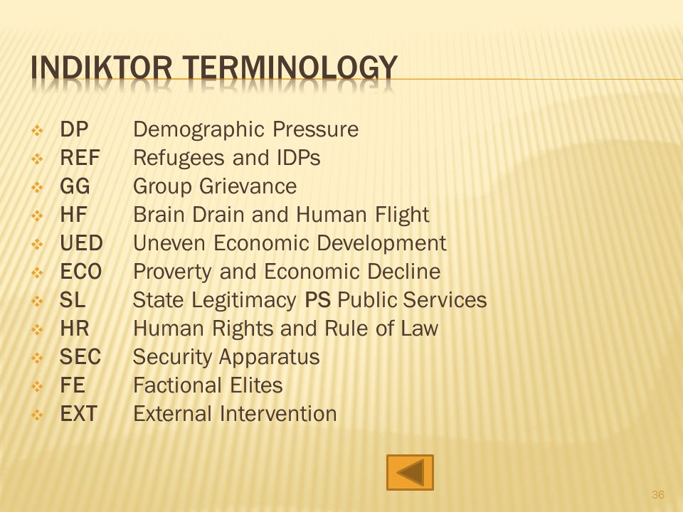 INDIKTOR TERMINOLOGY DP Demographic Pressure REF Refugees and IDPs