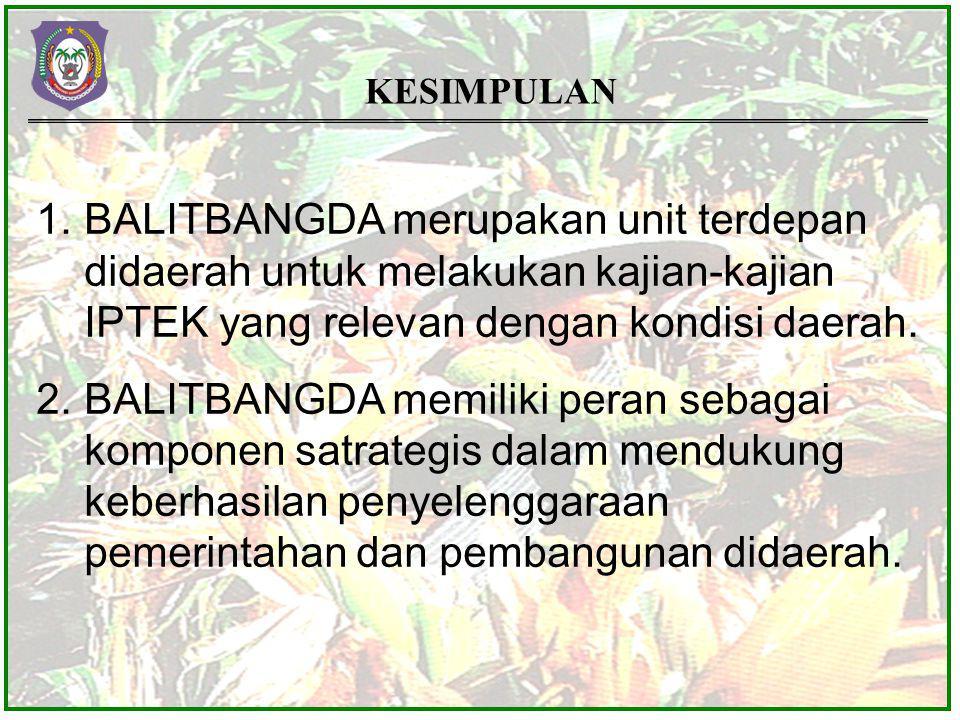 KESIMPULAN BALITBANGDA merupakan unit terdepan didaerah untuk melakukan kajian-kajian IPTEK yang relevan dengan kondisi daerah.