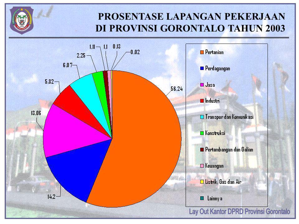 Lay Out Kantor DPRD Provinsi Gorontalo