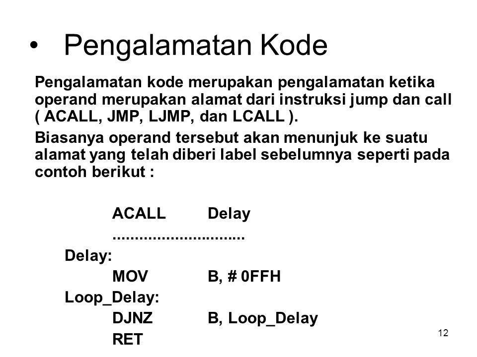 Pengalamatan Kode