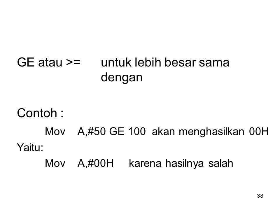 GE atau >= untuk lebih besar sama dengan