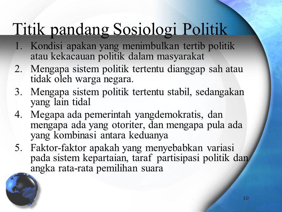 Titik pandang Sosiologi Politik