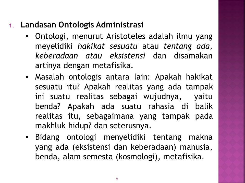 Landasan Ontologis Administrasi