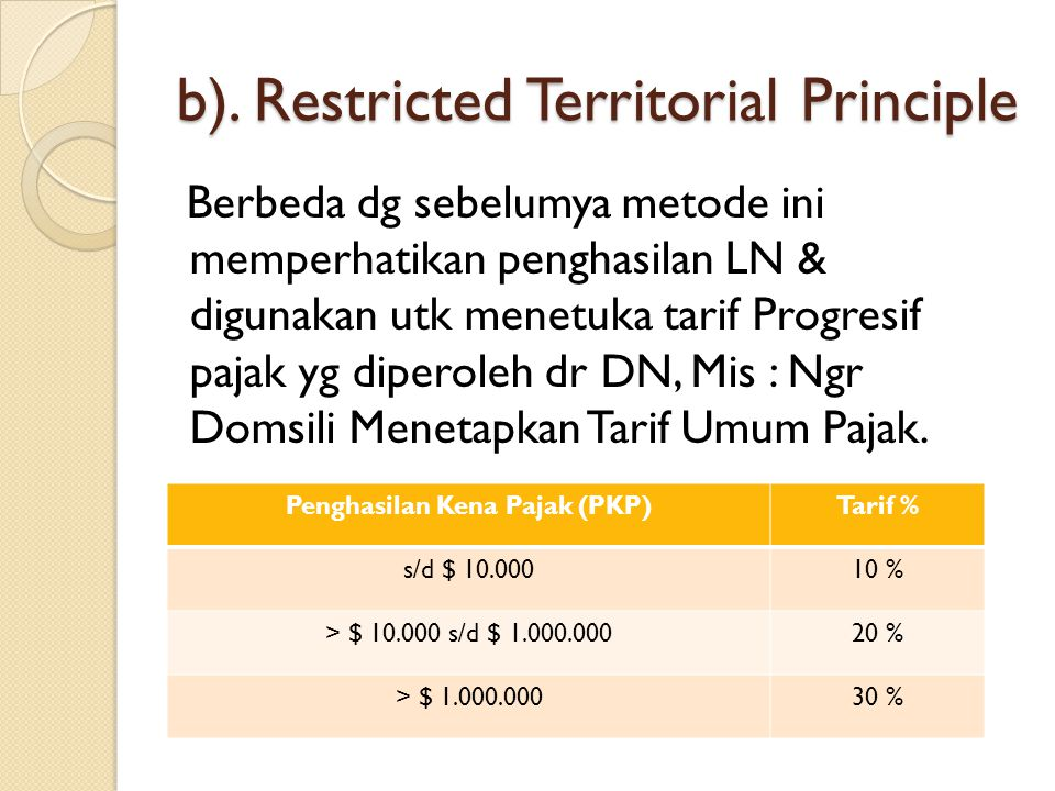 b). Restricted Territorial Principle