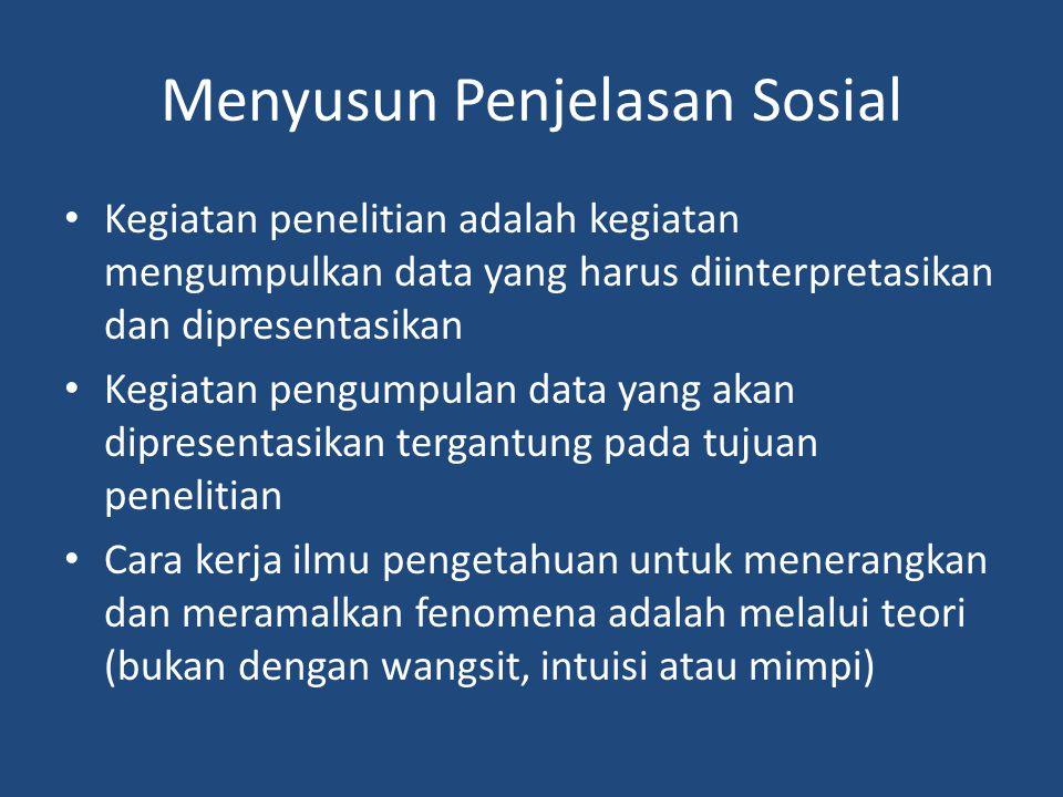 Menyusun Penjelasan Sosial