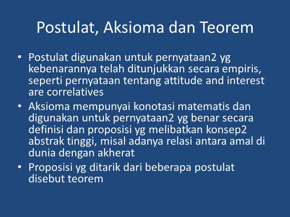 Postulat, Aksioma dan Teorem