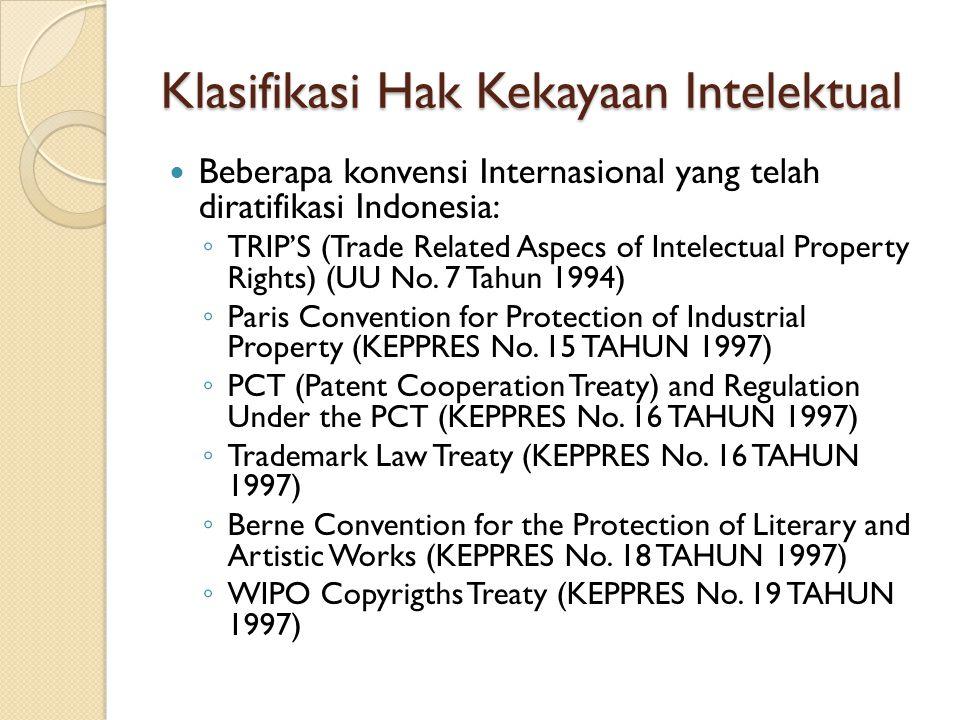 Klasifikasi Hak Kekayaan Intelektual