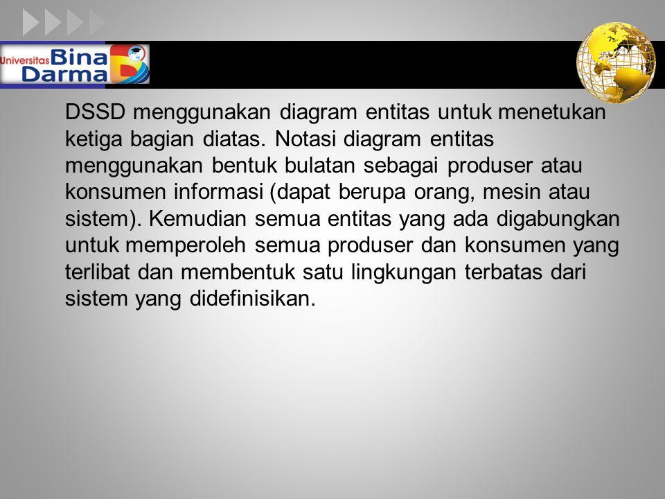 DSSD menggunakan diagram entitas untuk menetukan ketiga bagian diatas