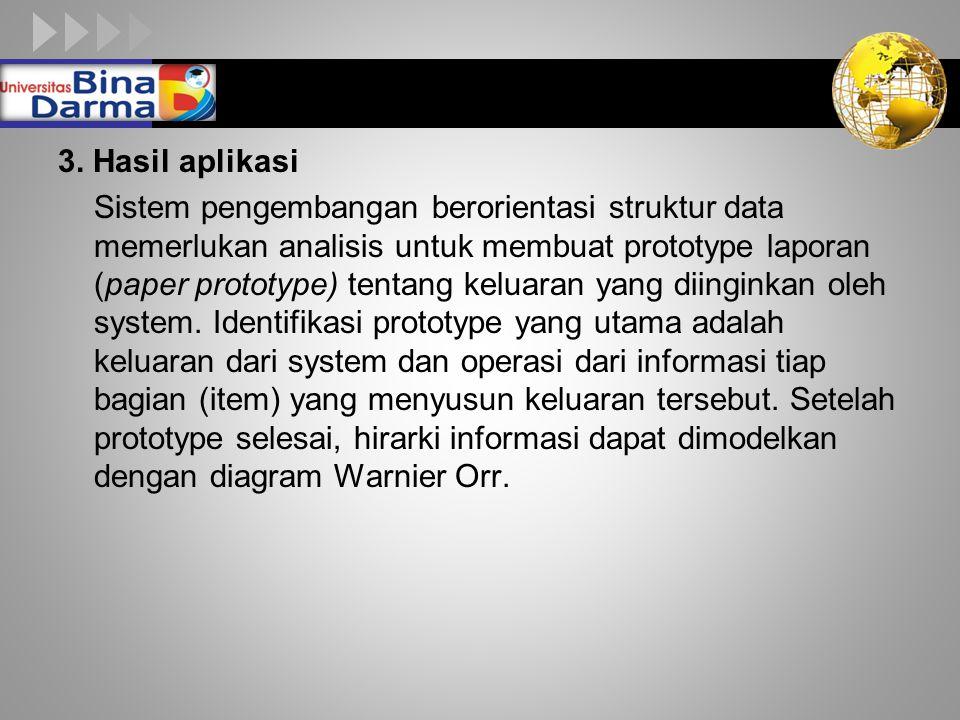3. Hasil aplikasi