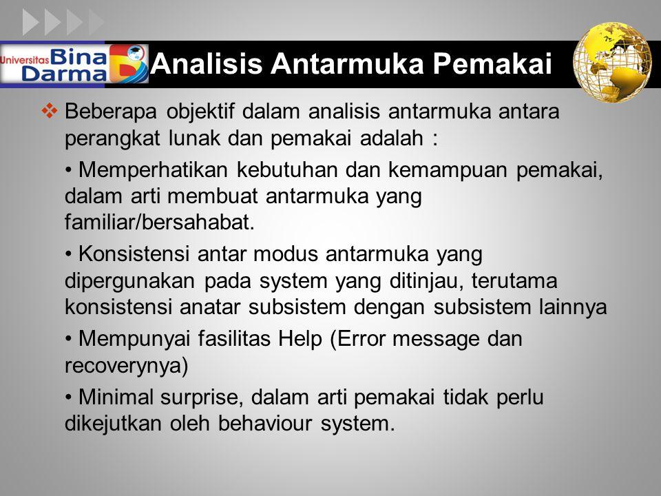 Analisis Antarmuka Pemakai