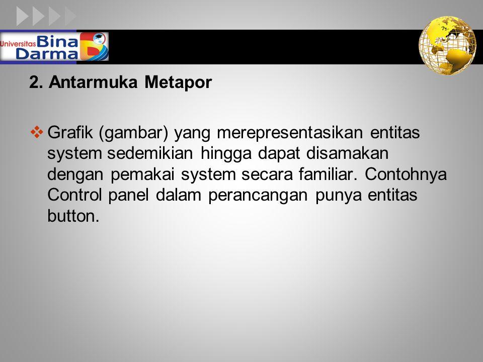 2. Antarmuka Metapor