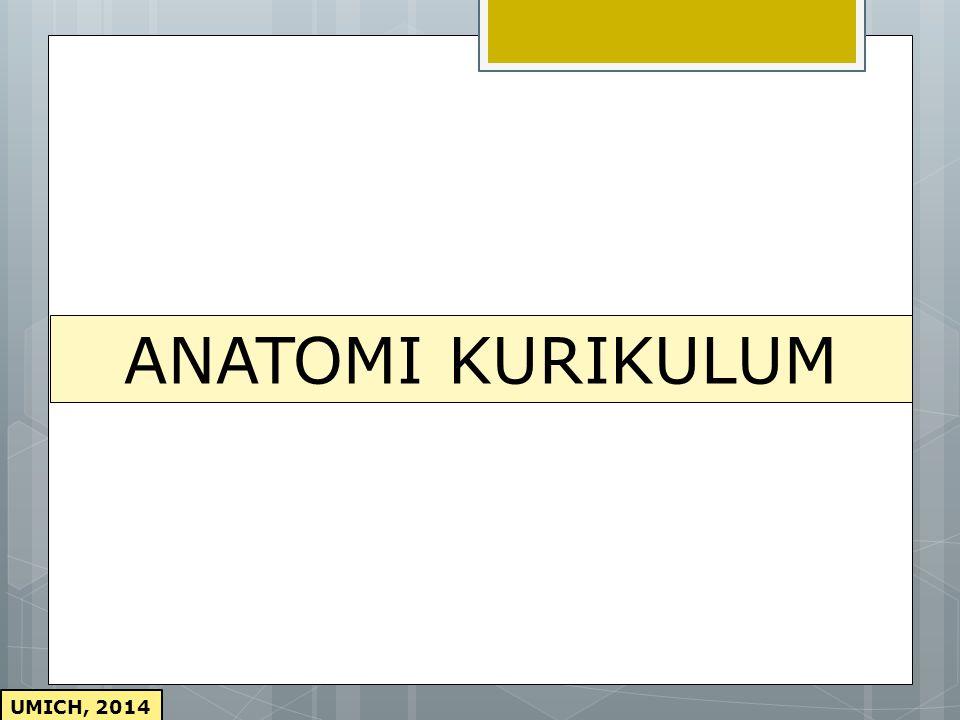 ANATOMI KURIKULUM