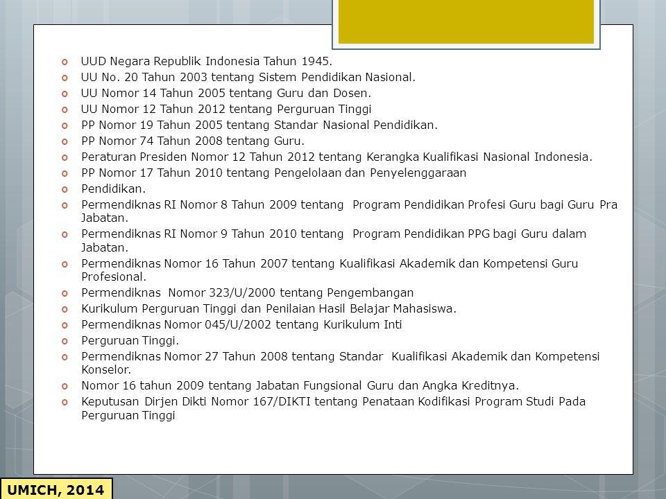 UUD Negara Republik Indonesia Tahun 1945.