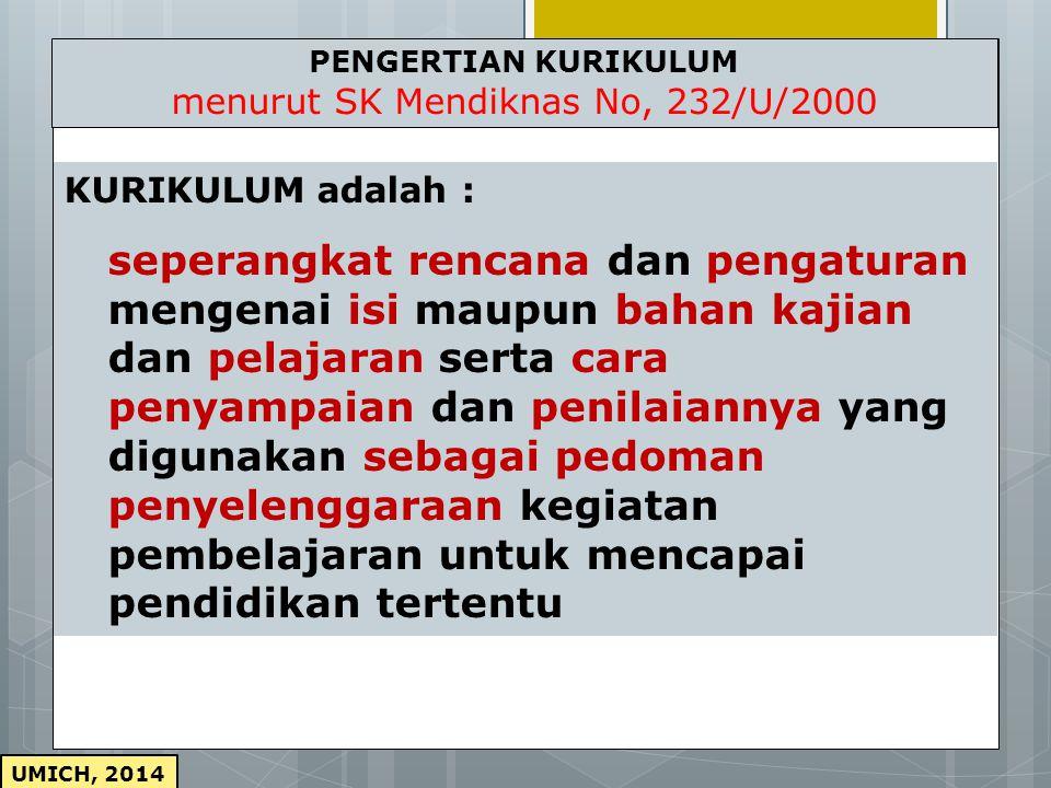 menurut SK Mendiknas No, 232/U/2000