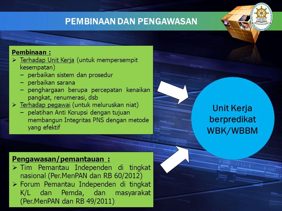 Unit Kerja berpredikat WBK/WBBM