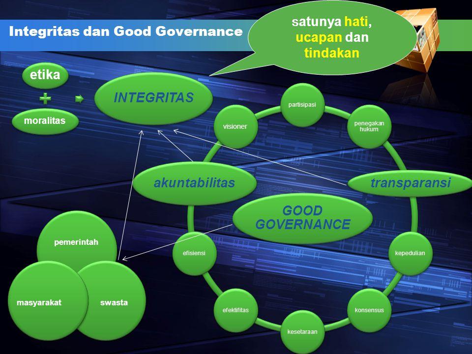 Integritas dan Good Governance