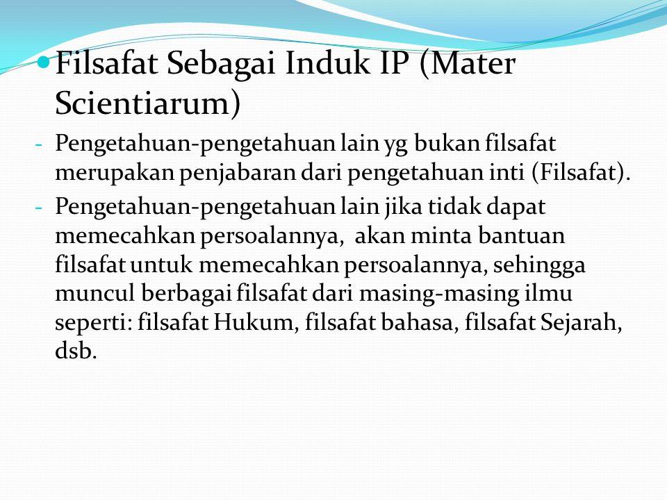 Filsafat Sebagai Induk IP (Mater Scientiarum)