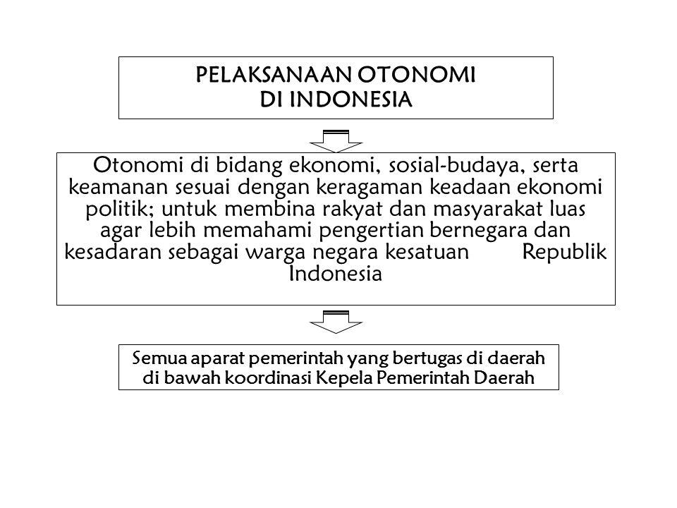 PELAKSANAAN OTONOMI DI INDONESIA