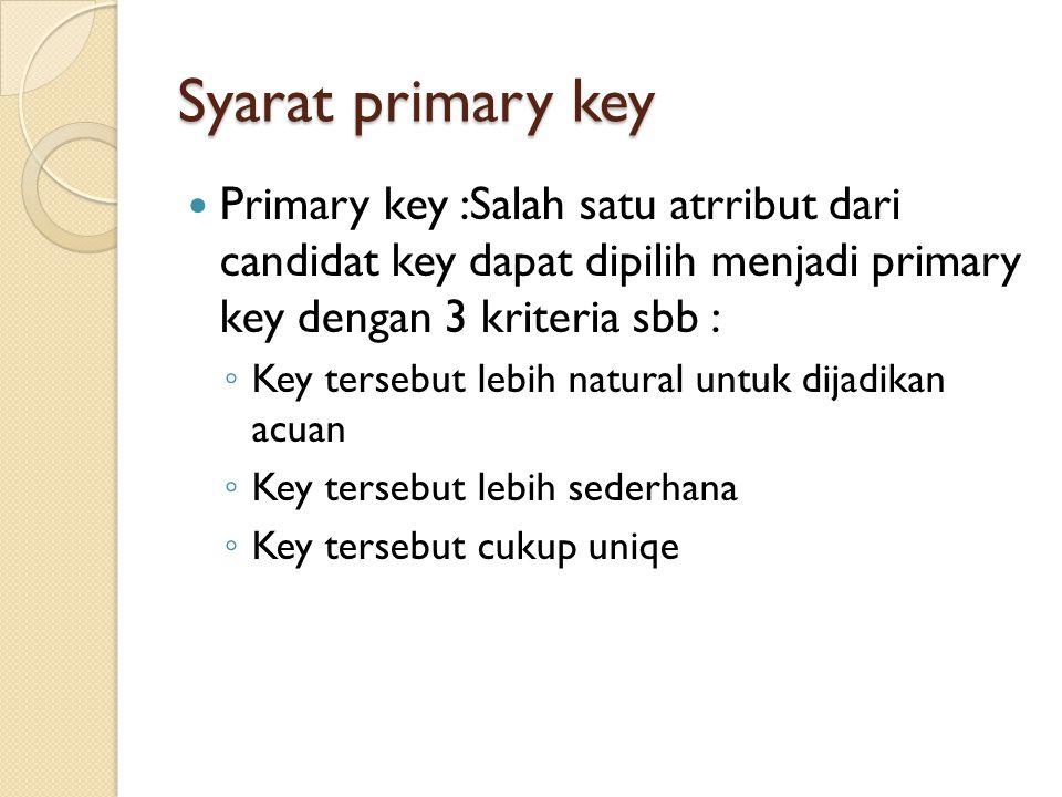 Syarat primary key Primary key :Salah satu atrribut dari candidat key dapat dipilih menjadi primary key dengan 3 kriteria sbb :