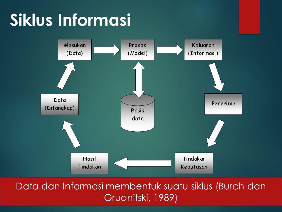 Data dan Informasi membentuk suatu siklus (Burch dan Grudnitski, 1989)