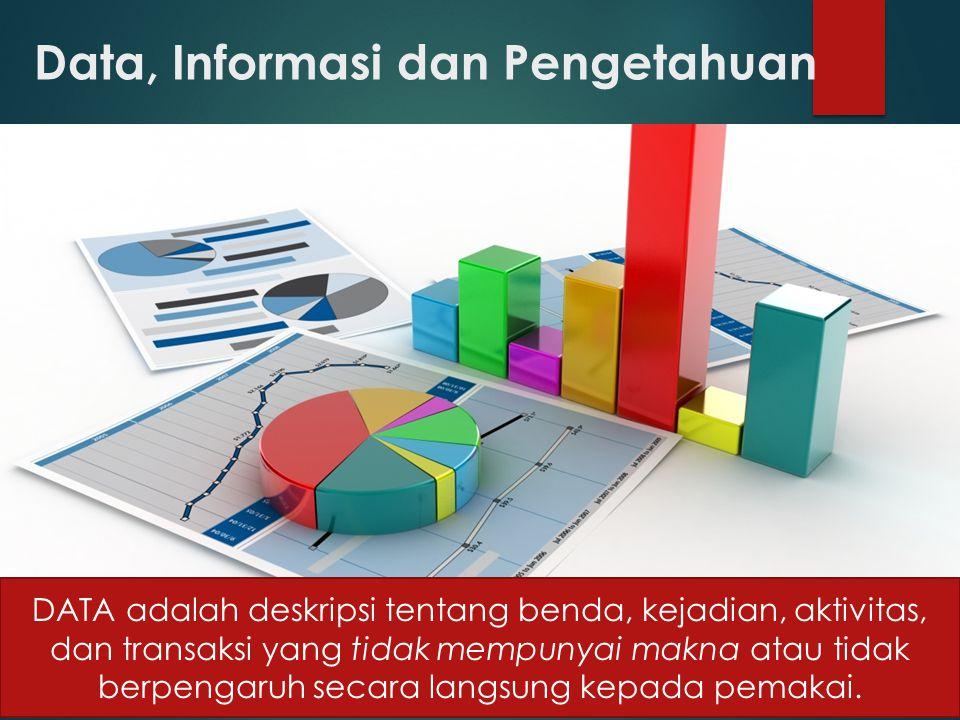 Data, Informasi dan Pengetahuan