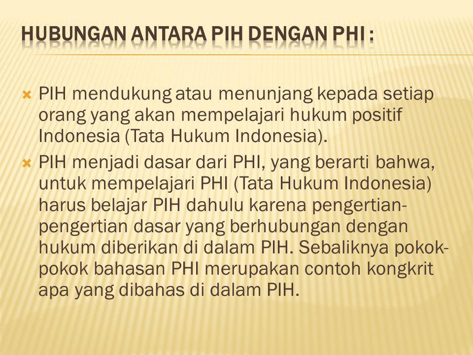 Hubungan antara PIH dengan PHI :