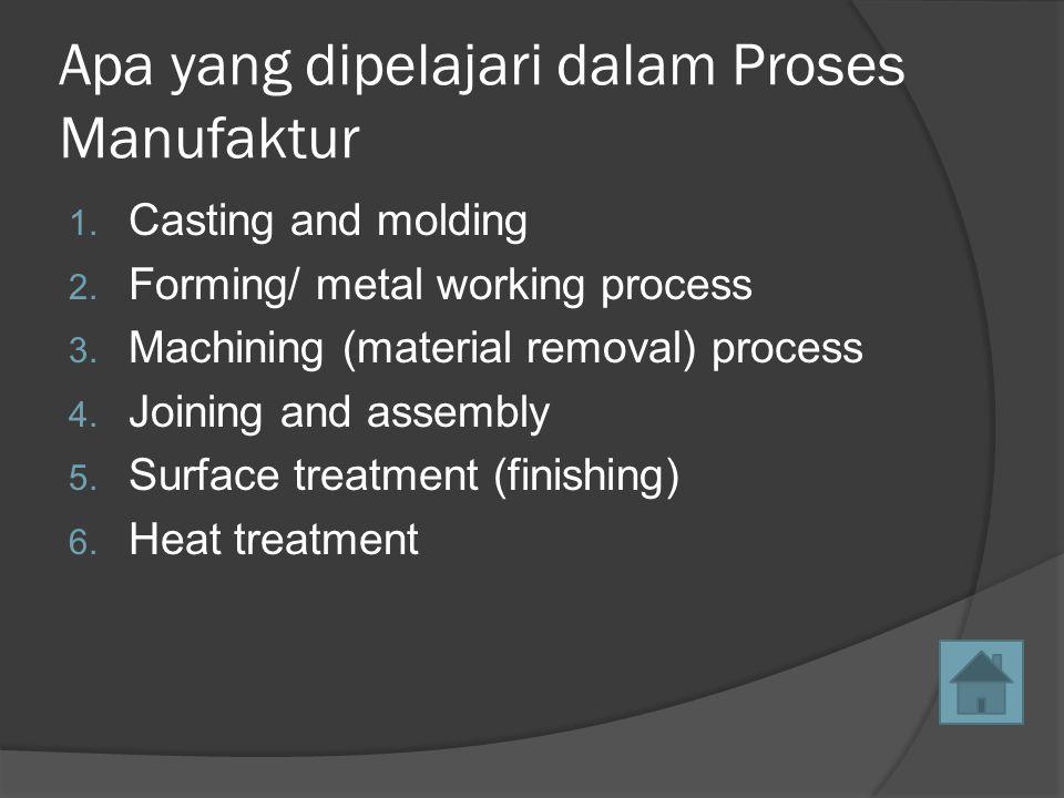 Apa yang dipelajari dalam Proses Manufaktur