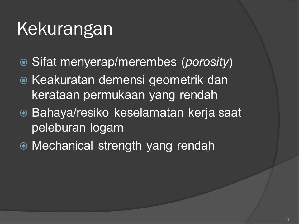 Kekurangan Sifat menyerap/merembes (porosity)