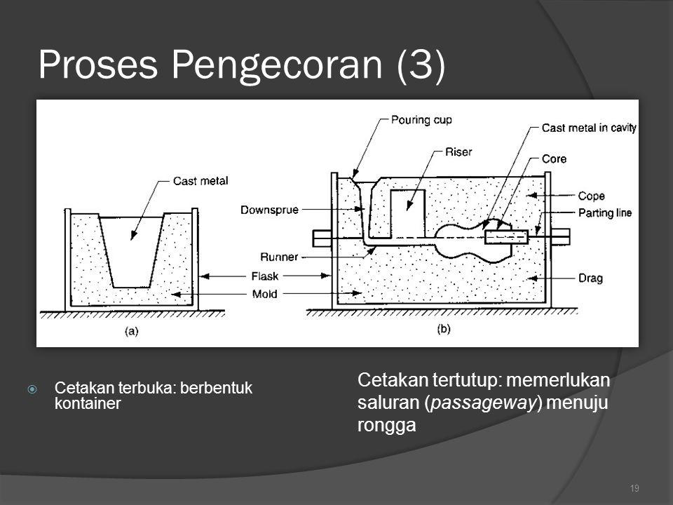 Proses Pengecoran (3) Cetakan terbuka: berbentuk kontainer.