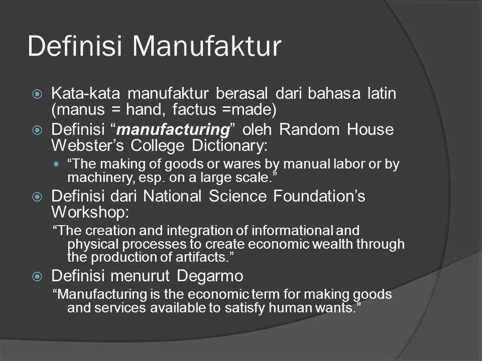 Definisi Manufaktur Kata-kata manufaktur berasal dari bahasa latin (manus = hand, factus =made)