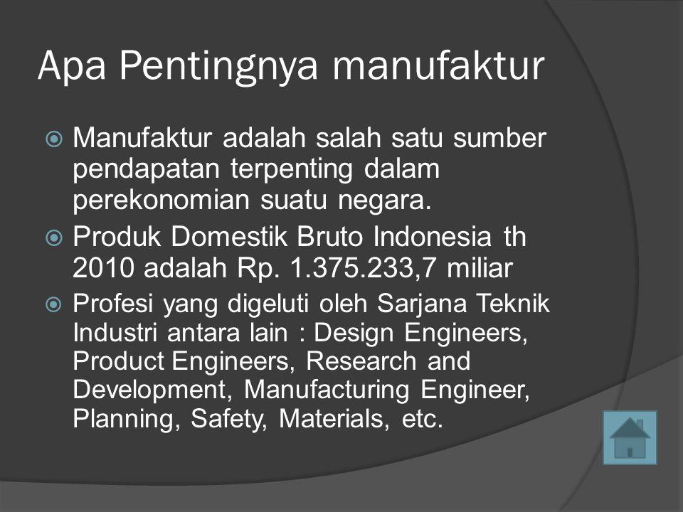 Apa Pentingnya manufaktur