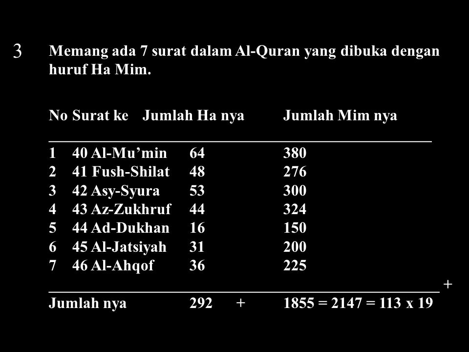 3 Memang ada 7 surat dalam Al-Quran yang dibuka dengan huruf Ha Mim.