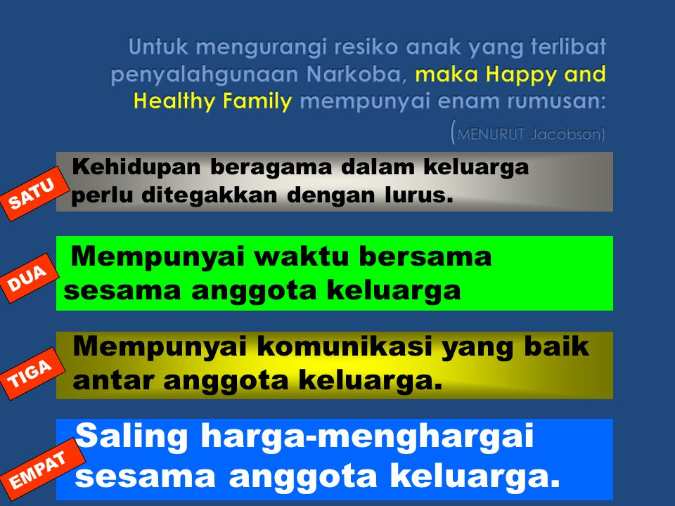 Saling harga-menghargai sesama anggota keluarga.