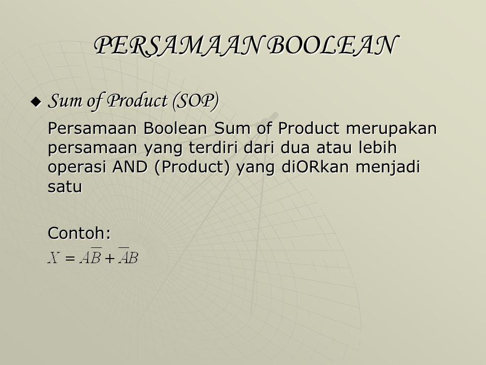 PERSAMAAN BOOLEAN Sum of Product (SOP)