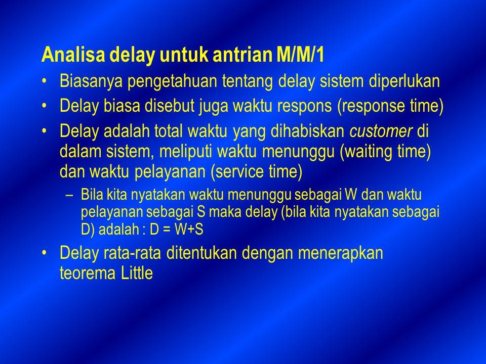 Analisa delay untuk antrian M/M/1