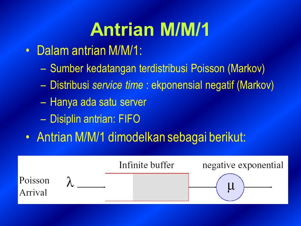 Antrian M/M/1 Dalam antrian M/M/1: