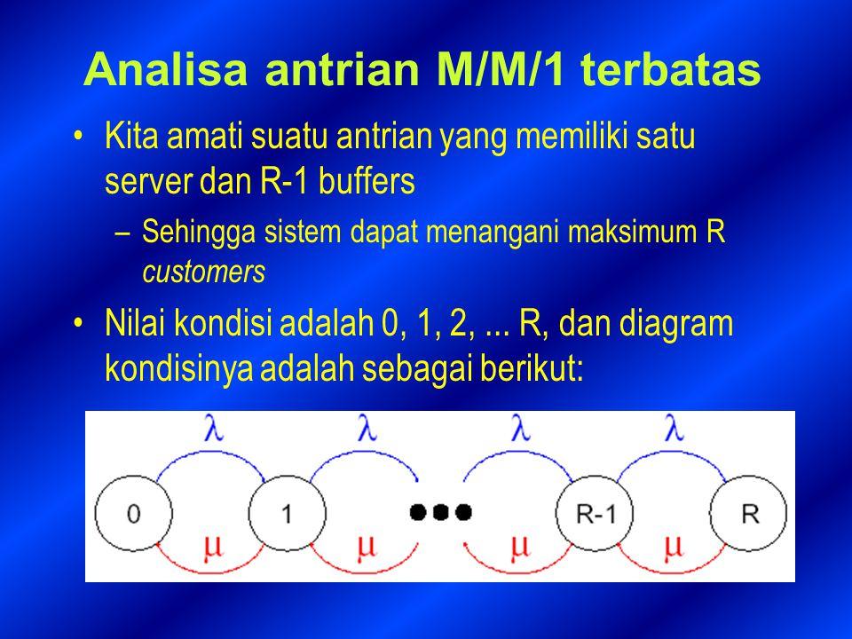 Analisa antrian M/M/1 terbatas