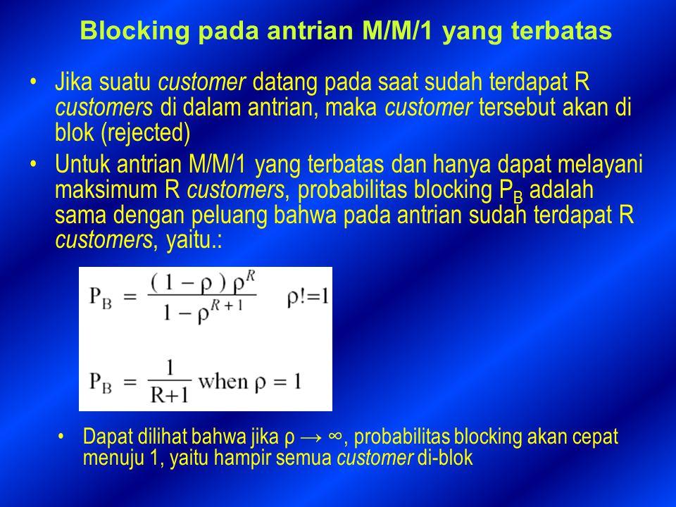 Blocking pada antrian M/M/1 yang terbatas