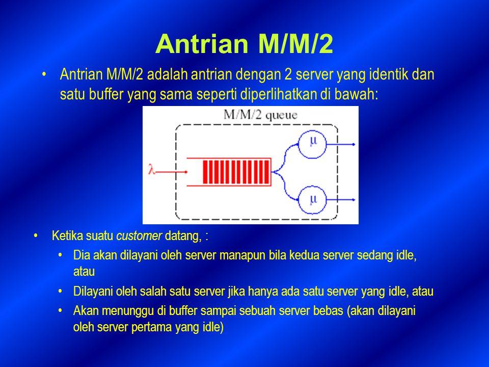 Antrian M/M/2 Antrian M/M/2 adalah antrian dengan 2 server yang identik dan satu buffer yang sama seperti diperlihatkan di bawah: