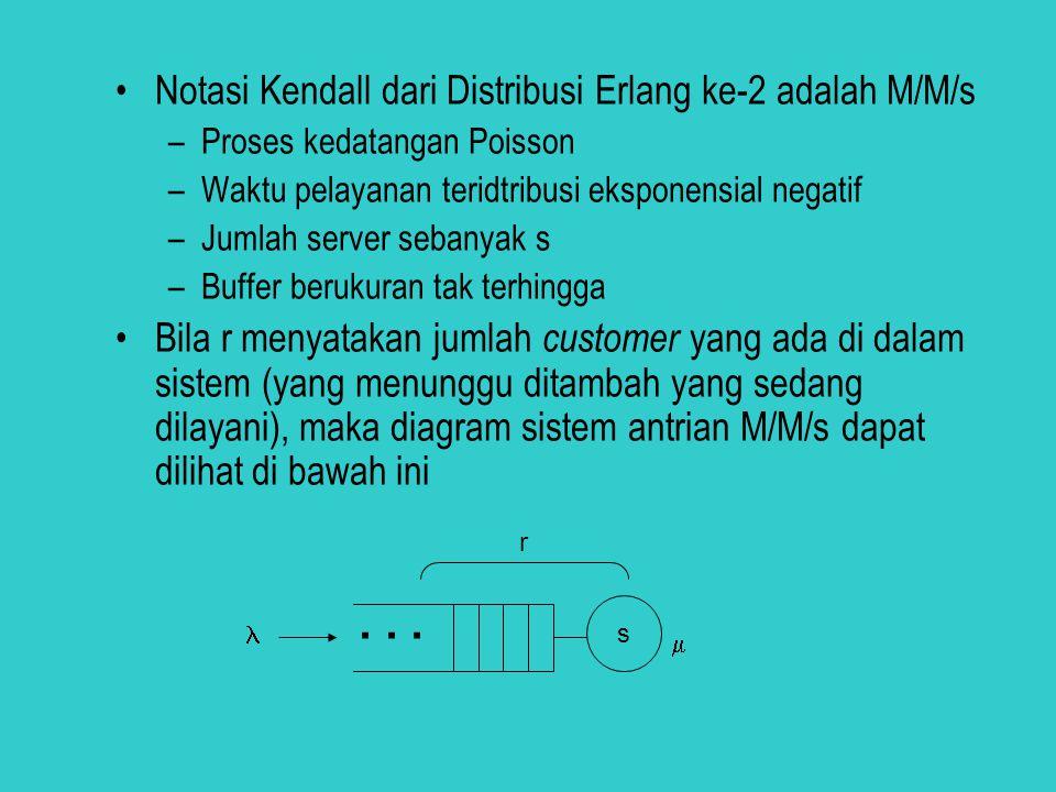 . . . Notasi Kendall dari Distribusi Erlang ke-2 adalah M/M/s