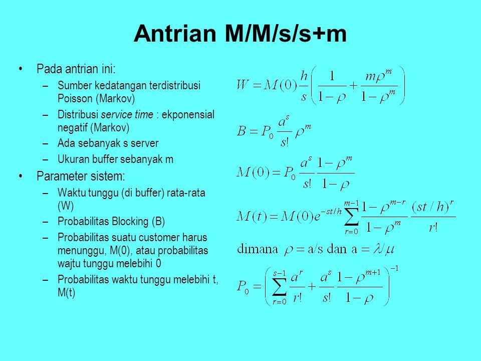 Antrian M/M/s/s+m Pada antrian ini: Parameter sistem: