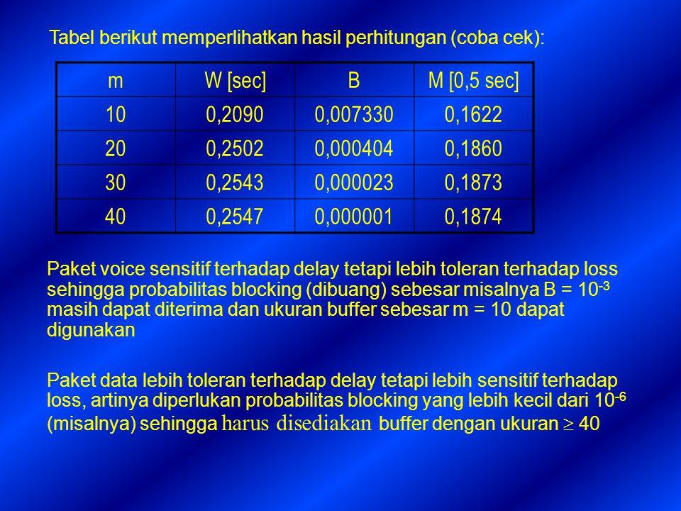 Tabel berikut memperlihatkan hasil perhitungan (coba cek):