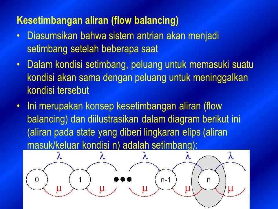 Kesetimbangan aliran (flow balancing)