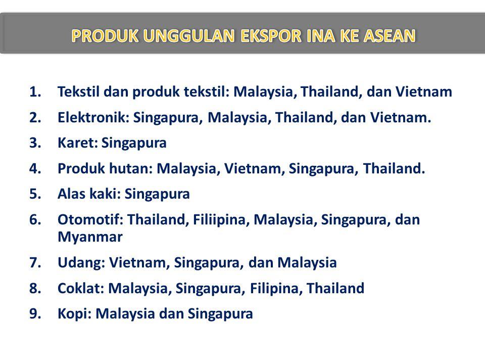 PRODUK UNGGULAN EKSPOR INA KE ASEAN