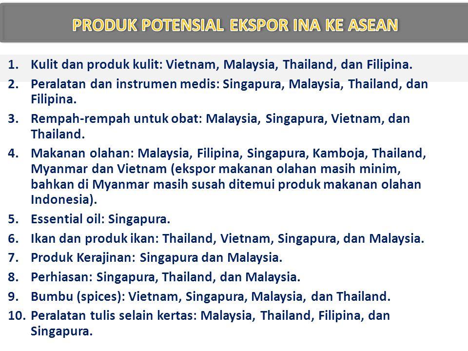 PRODUK POTENSIAL EKSPOR INA KE ASEAN