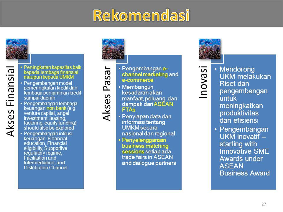Rekomendasi Akses Finansial Akses Pasar Inovasi