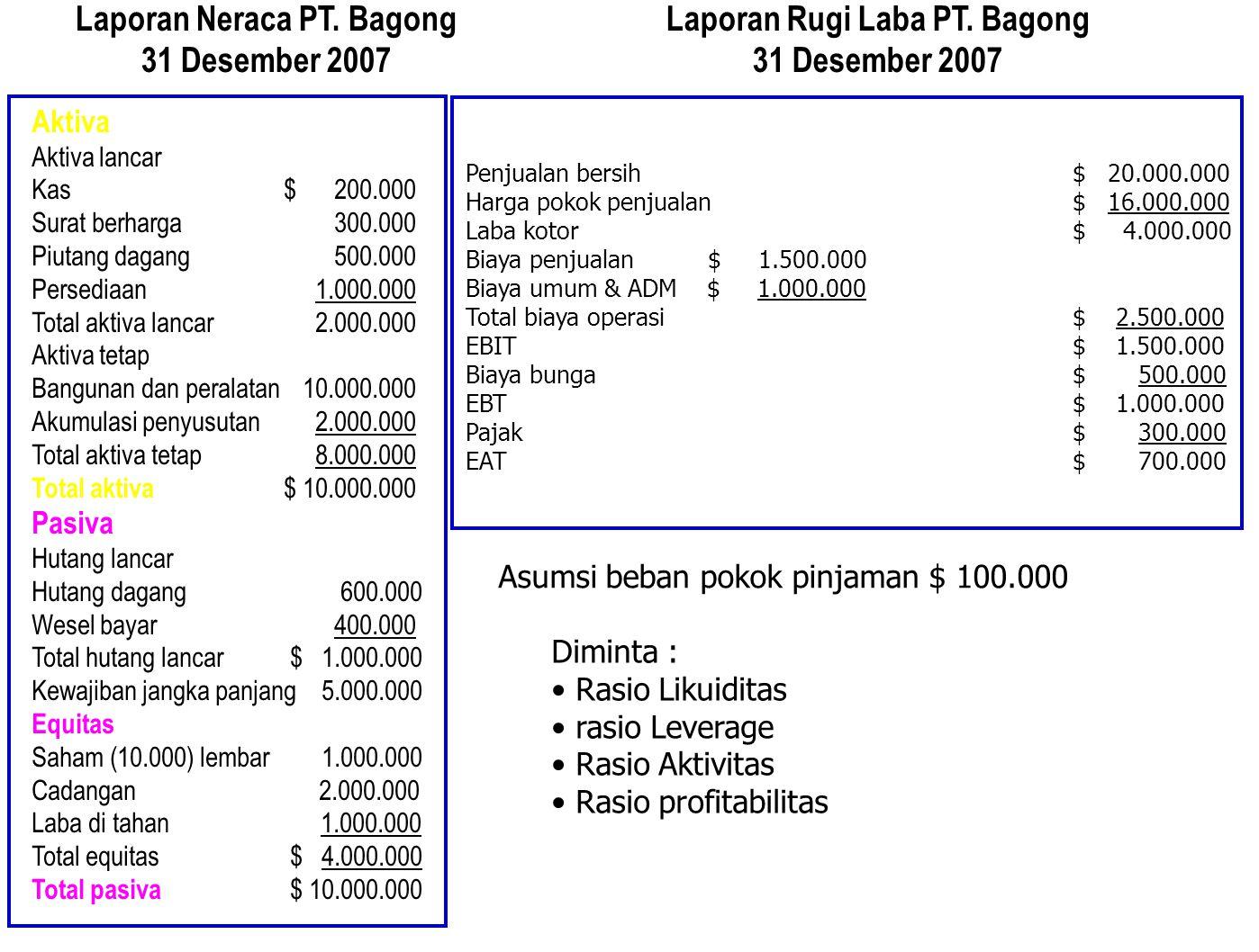Laporan Neraca PT. Bagong 31 Desember 2007