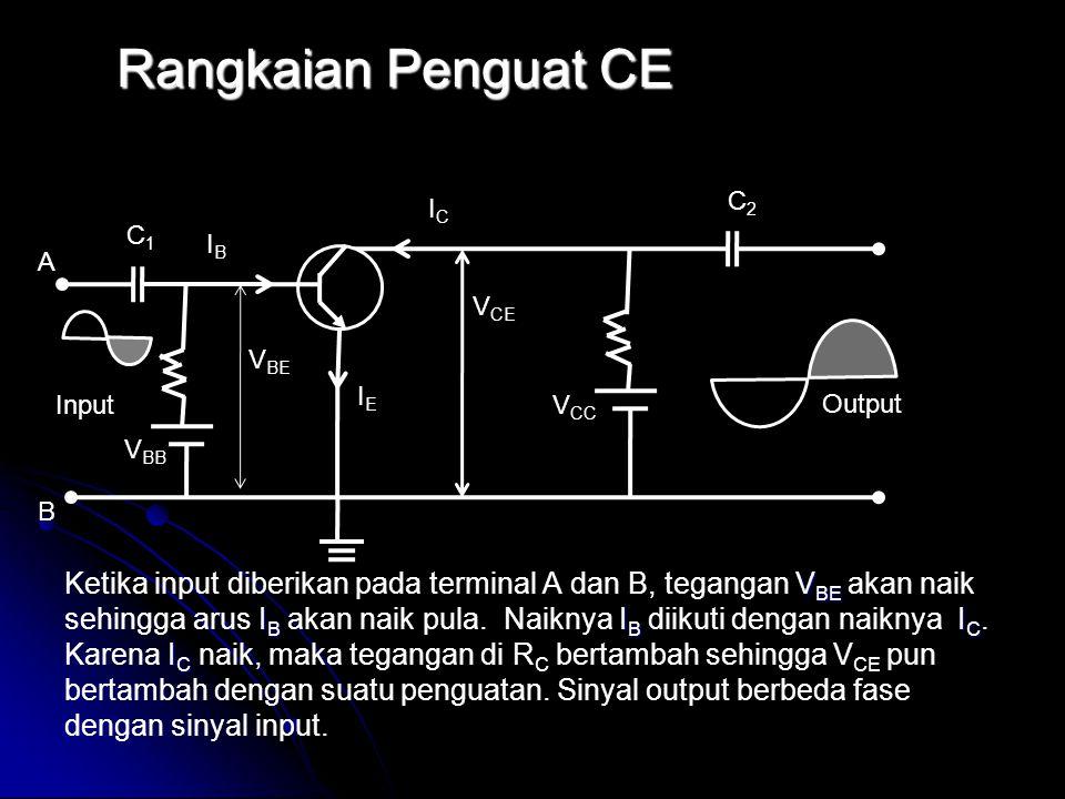 Rangkaian Penguat CE C2. IC. C1. IB. A. VCE. VBE. IE. Input. VCC. Output. VBB. B.