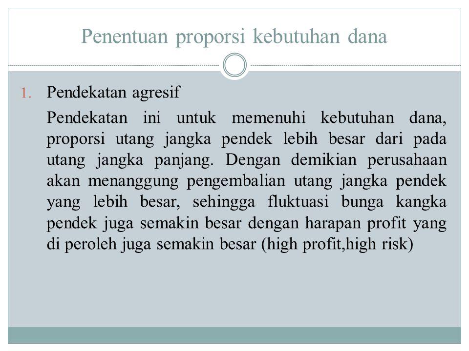 Penentuan proporsi kebutuhan dana