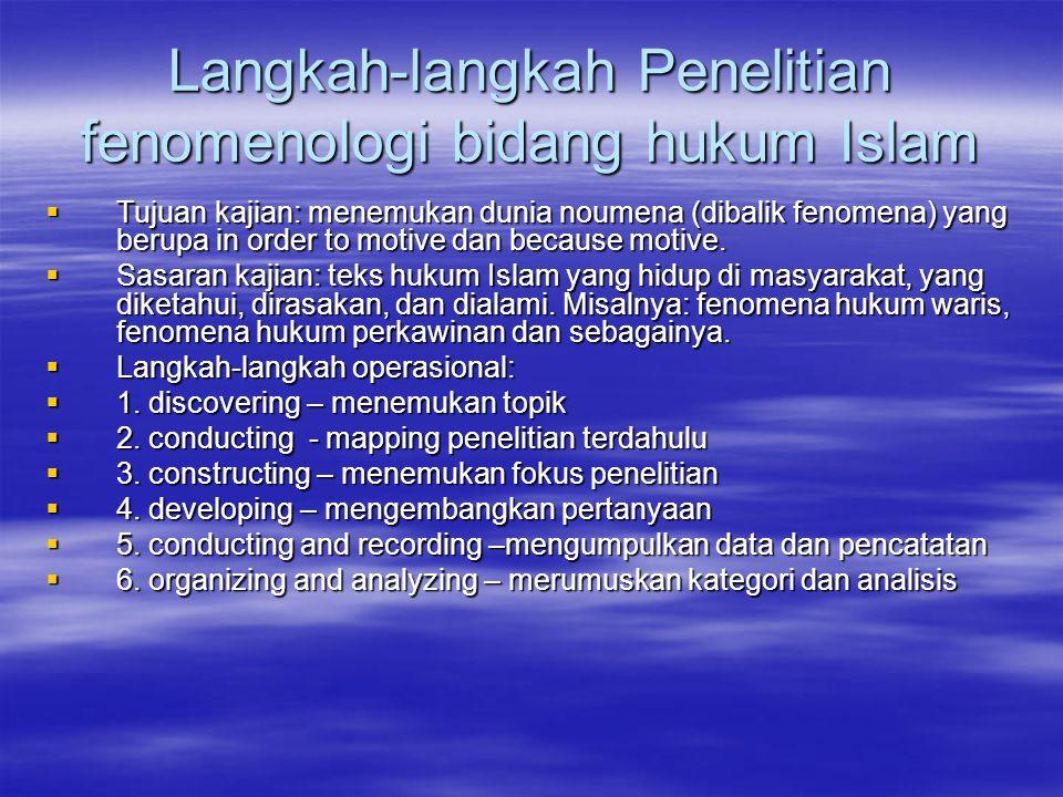 Langkah-langkah Penelitian fenomenologi bidang hukum Islam
